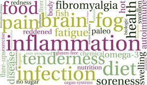 7 Ways to Fight Inflammation
