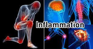 10 Ways to Help Inflammation