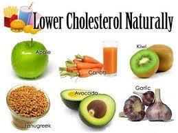 Lowering Your High Cholesterol Naturally!