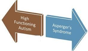 Study shows benefits at Nordic Naturals for Auatism ands Aspergers Syndrome with essential fatty acid supplementation